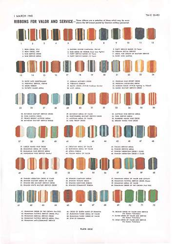 Medal bar identification chart