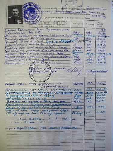 Click image for larger version.  Name:Stepanenko Service Record 3.jpg Views:31 Size:350.9 KB ID:525755