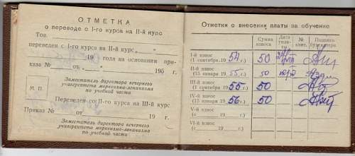 Click image for larger version.  Name:Antonina Petrovna Samsonova School Book 6.jpg Views:57 Size:100.9 KB ID:600323