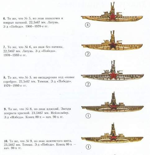 Click image for larger version.  Name:Sous marins 5.jpg Views:7 Size:122.4 KB ID:840515