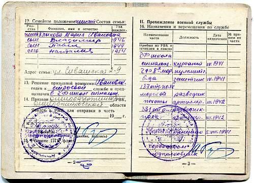 Click image for larger version.  Name:Vladimir Pavlovich Klykov, Summary Card 2.jpg Views:9 Size:347.8 KB ID:843466