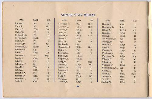 Click image for larger version.  Name:328page44 - silver star A SIERRA.jpg Views:48 Size:95.8 KB ID:441676