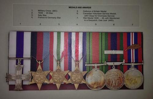 Click image for larger version.  Name:Rick Dad's WWII Medals.jpg Views:51 Size:50.0 KB ID:631579
