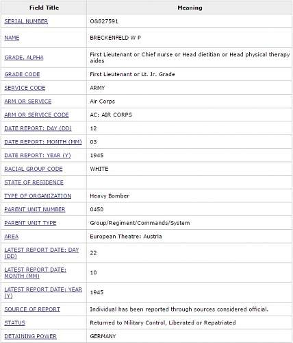 Click image for larger version.  Name:2 POW - Archives.jpg Views:33 Size:118.3 KB ID:949572