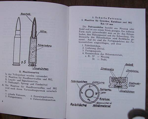 Interesting 'VOPO' Munition Manual
