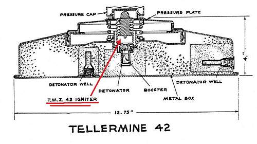 German WW2 T Mi.Z. 42 pressure fuze