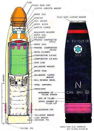 Click image for larger version.  Name:430px-British_4_inch_35_lb_star_shell_1943_diagram.jpg Views:67 Size:66.1 KB ID:307192