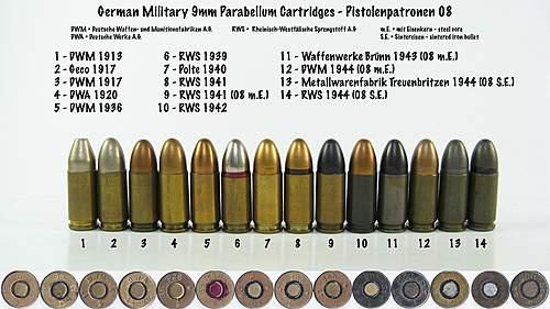 9x19 Parabellum bullets: WWII era or modern?