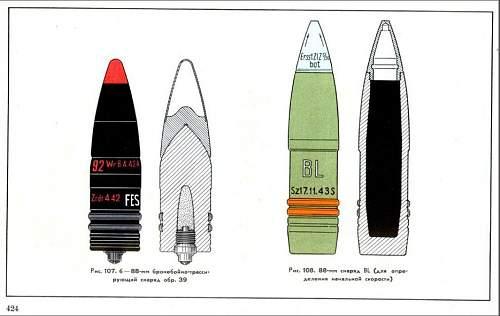 Colour scheme for 88mm AP shell head