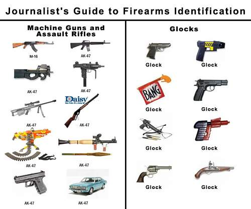 Click image for larger version.  Name:27313d1302610300-firearm-id-chart-humor_funny_journalists_guide_to_firearms_ak47_glock.jpg Views:92 Size:83.4 KB ID:536698