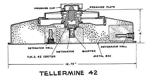 German T.Mi.Z.35 mine fuze