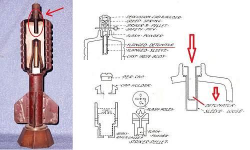 Detonator for Wurfgranate 15 and Wurfgranate 16
