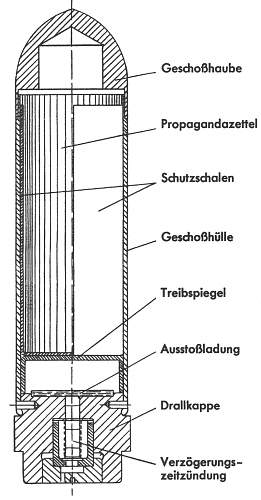 Click image for larger version.  Name:PropGr_Schnittzeichnung.jpg Views:168 Size:152.3 KB ID:63871