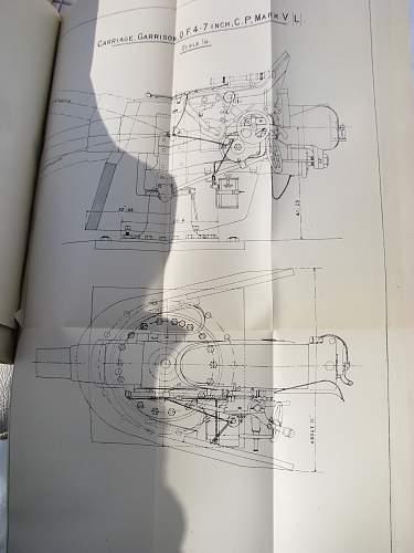 Artillery Manuals