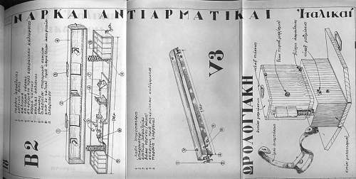 Mines and booby traps German-Italian-Hungarian