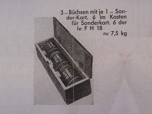 Sonderkart 6 - I.F.H 18 - Light Field Howitzer Crate