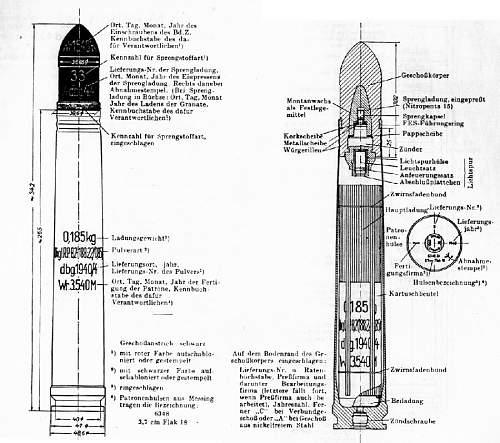 37MM / 3.7CM - Flak 18