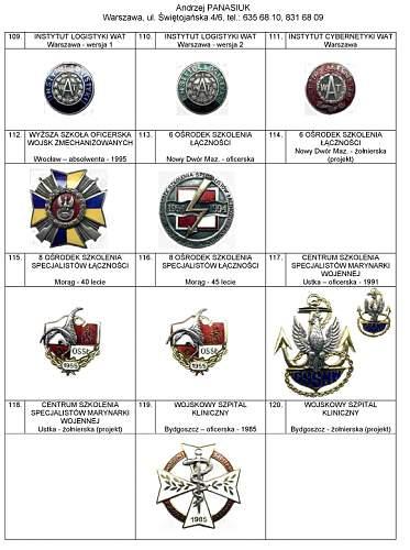 Post 1989 militaria?