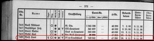Value of SS contract of sevice belonging to Hans Weiss