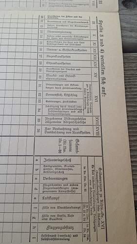 Unknown German Document Form