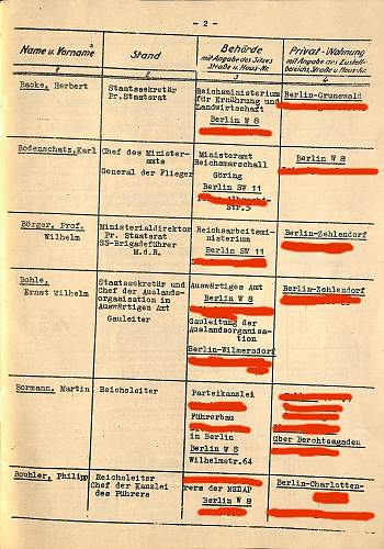 Third Reich index private and work addresses of Nazi leaders/ ministers