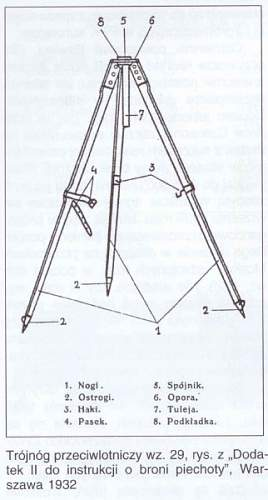 Click image for larger version.  Name:rkm wz.28 on wooden anti aircraft tripod drawing.jpg Views:535 Size:27.8 KB ID:355024