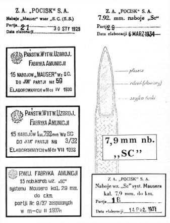 Name:  Polish7,9mm SC.jpg Views: 5293 Size:  42.4 KB