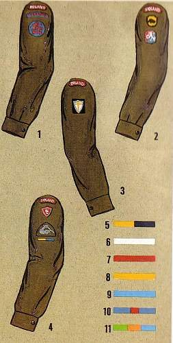Click image for larger version.  Name:2nd Corps Arm Insignia.jpg Views:2 Size:112.7 KB ID:1115644