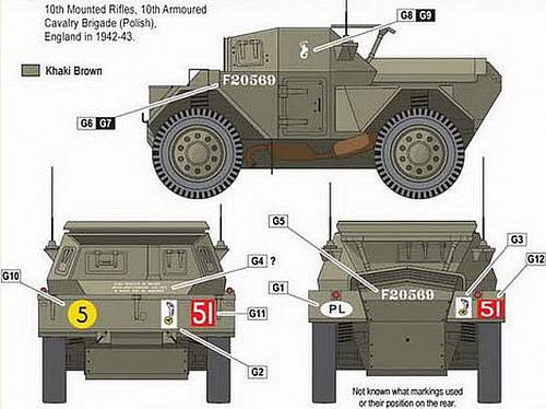 Click image for larger version.  Name:Dingo scout car 10th Mounted Rifles.jpg Views:303 Size:57.2 KB ID:191004