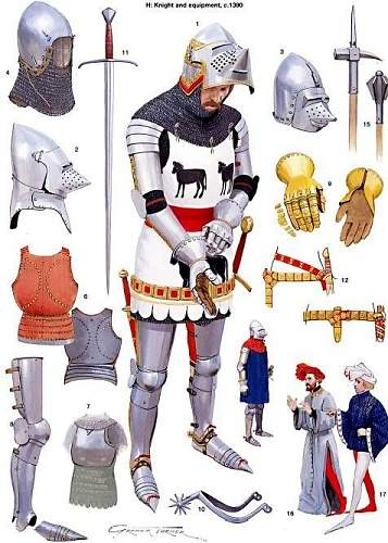 Click image for larger version.  Name:EnglishMedievalKnight1300-1400-05.jpg Views:1892 Size:72.5 KB ID:214002
