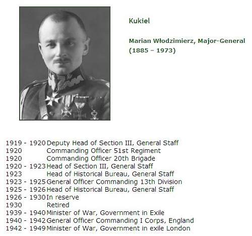 Click image for larger version.  Name:Kukiel bio.jpg Views:88 Size:49.5 KB ID:289488