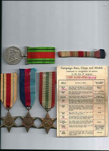 Click image for larger version.  Name:KOZLOWSKI SERVICE MEDALS PART 1.jpg Views:112 Size:256.3 KB ID:318256