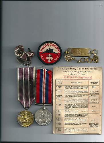 Click image for larger version.  Name:KOZLOWSKI SERVICE MEDALS PART 2.jpg Views:91 Size:254.5 KB ID:318258