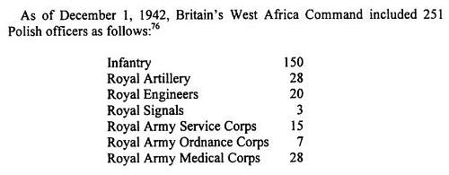 Polish Forces in West Africa