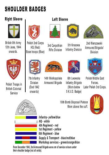 Click image for larger version.  Name:2 ARM BADGES colour_small.jpg Views:112 Size:140.7 KB ID:686320