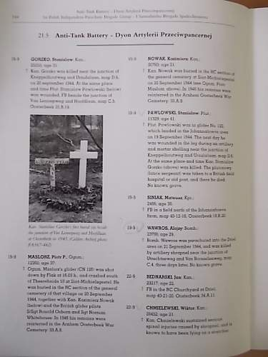 ALL MEN ARE BROTHERS :The Polish Parachute Brigade Roll of Honour