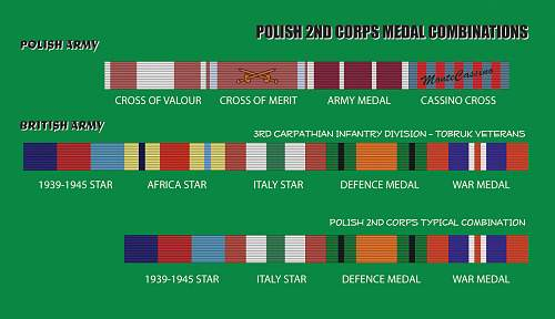 Click image for larger version.  Name:MEDALS-colour.jpg Views:142 Size:199.9 KB ID:691105