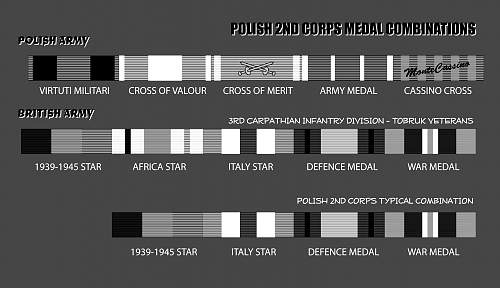 Click image for larger version.  Name:MEDALS-BW.jpg Views:84 Size:207.9 KB ID:691234