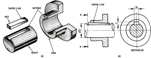 Click image for larger version.  Name:Key-Assembly.jpg Views:459 Size:190.3 KB ID:984795