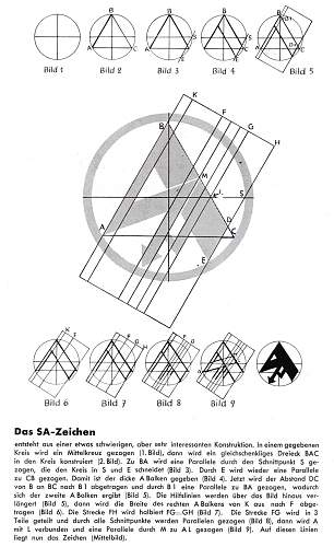 Creation and Design of the SA Runes Symbol