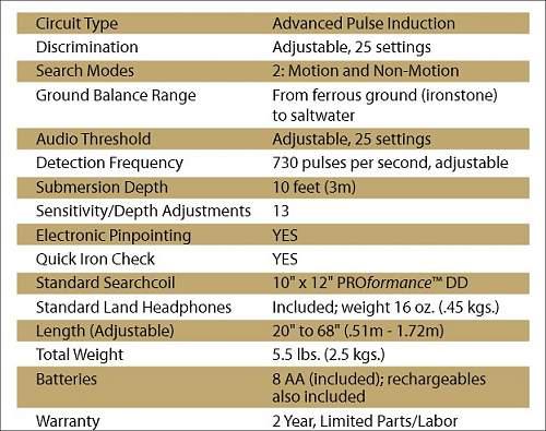 Garrett-ATX-Extreme-Pulse-Induction-Metal-Detector-specs.jpg