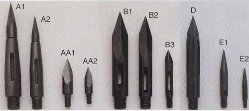 Blood grooves on Bayonets