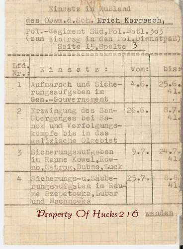 Polizei Dienstpass - Einsatzgruppen Related