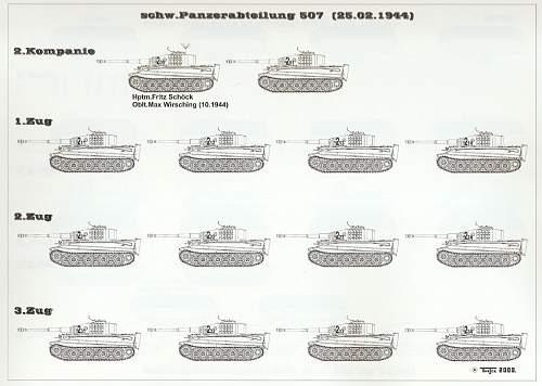 Tiger & King Tiger Tank Commander Grouping - Paperwork & Photos