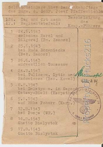 SS-Polizei Soldbuch With A Link To Treblinka
