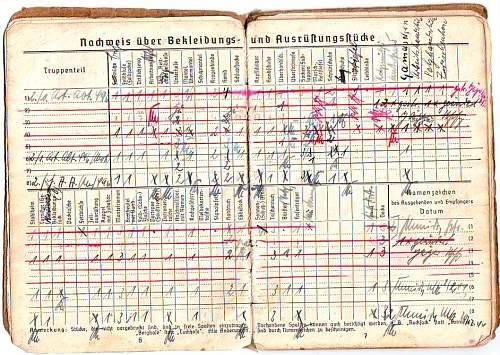 Soldbuch Art. abt 496 (MOT)
