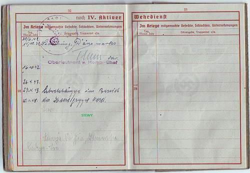 Artillery Reg. 225 Group