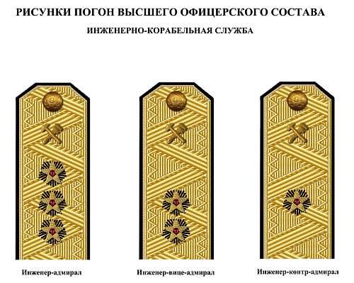 Click image for larger version.  Name:soviet fleet navy rank insignia 2.jpg Views:785 Size:142.3 KB ID:493260