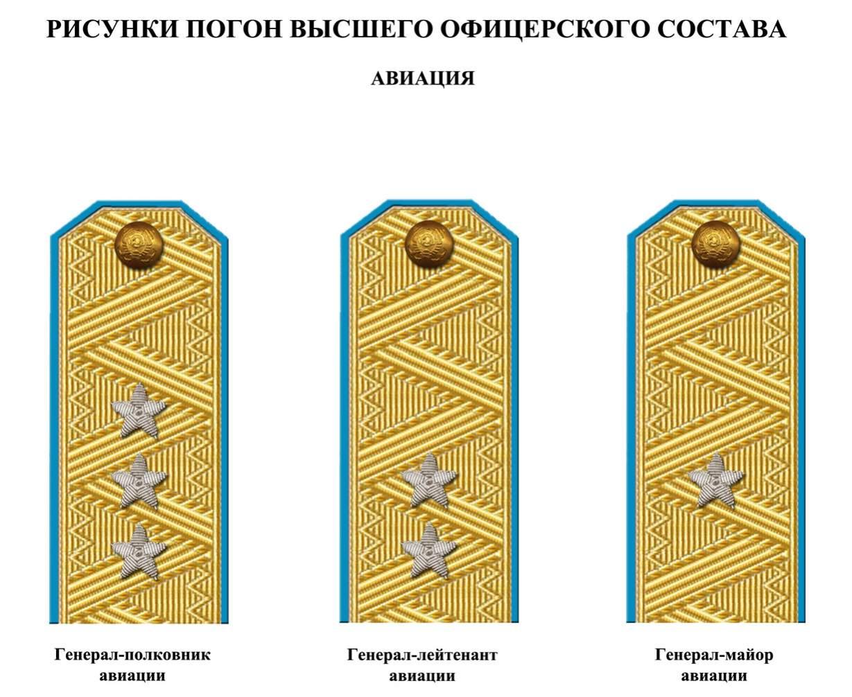 Soviet Officer Ranks Name Soviet Fleet Navy Rank