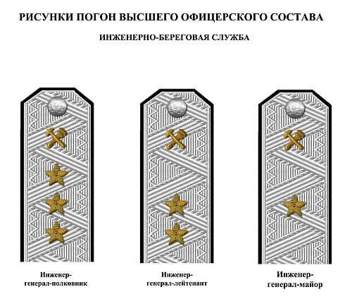 Click image for larger version.  Name:soviet fleet navy rank insignia 5.jpg Views:575 Size:135.4 KB ID:493263